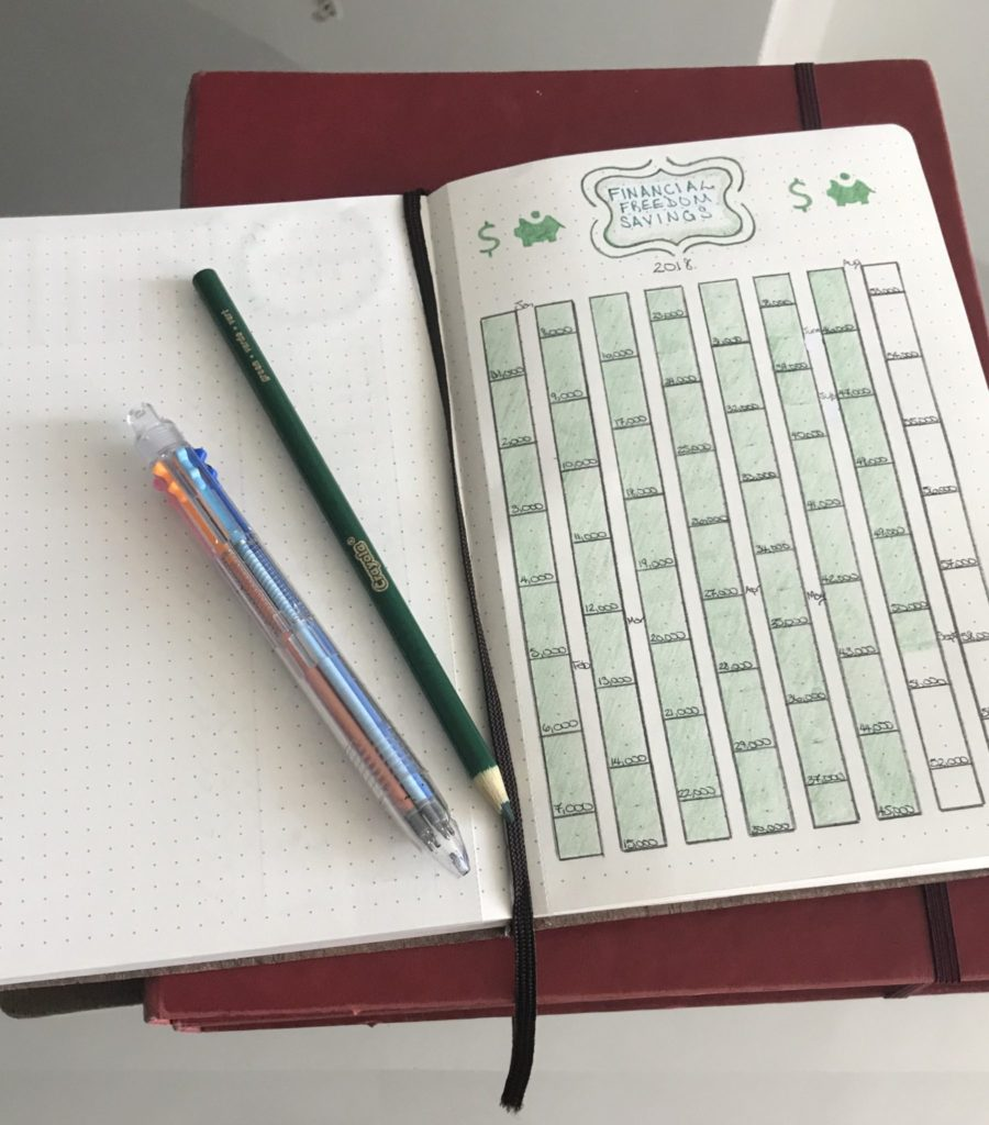 Amazon Bullet Dot Journal