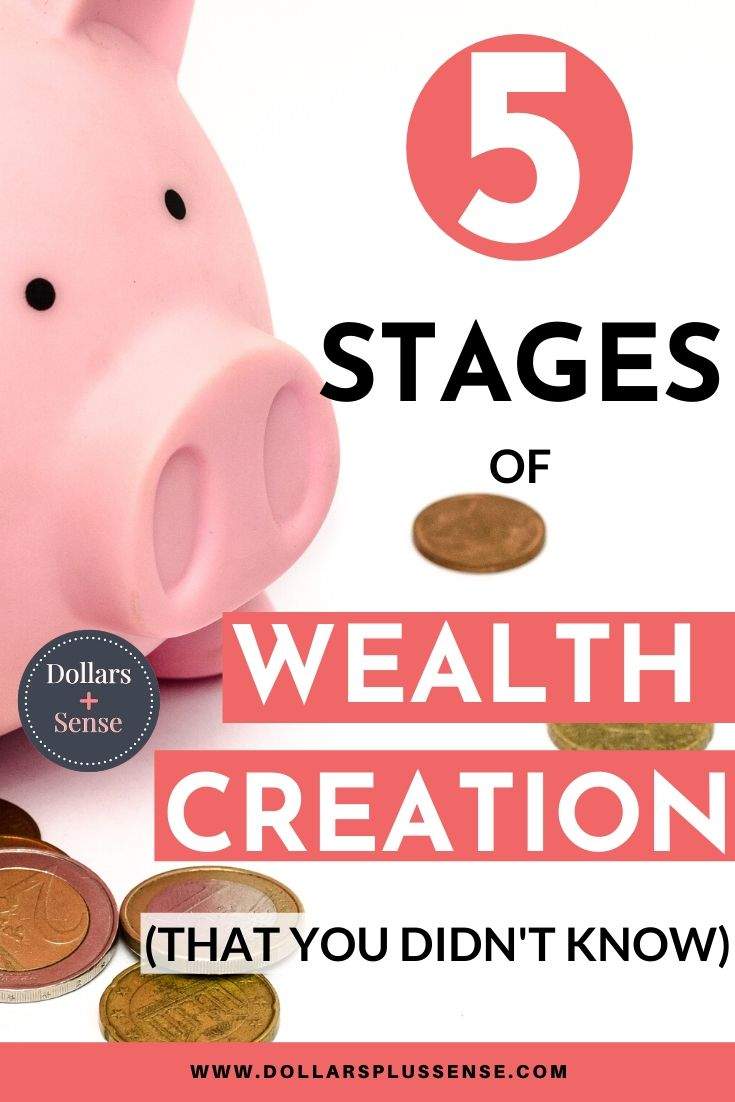 stages of wealth creation pin