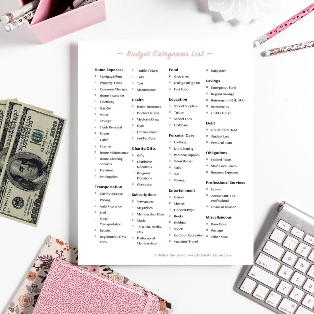 Budget Categories Checklist